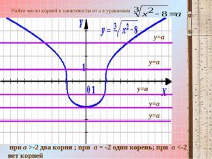 при a >-2 два корня ; при a = -2 один корень; при a
