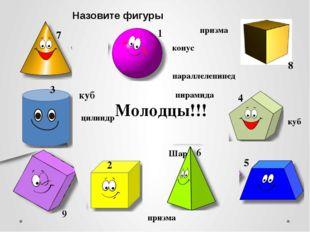 Назовите фигуры Шар куб цилиндр призма призма пирамида конус куб 1 2 3 4 5 6