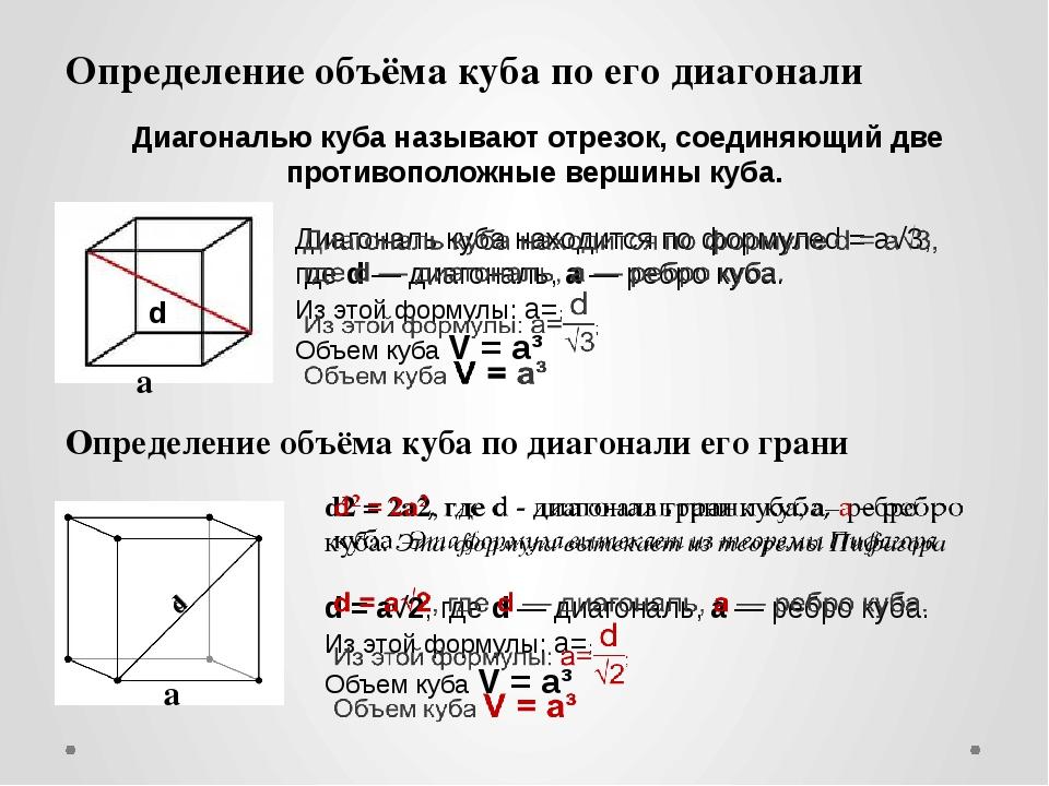 Диагональю куба называют отрезок, соединяющий две противоположные вершины куб...