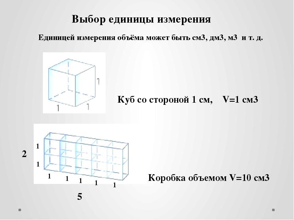 Выбор единицы измерения Единицей измерения объёма может быть см3,дм3,м3 и...