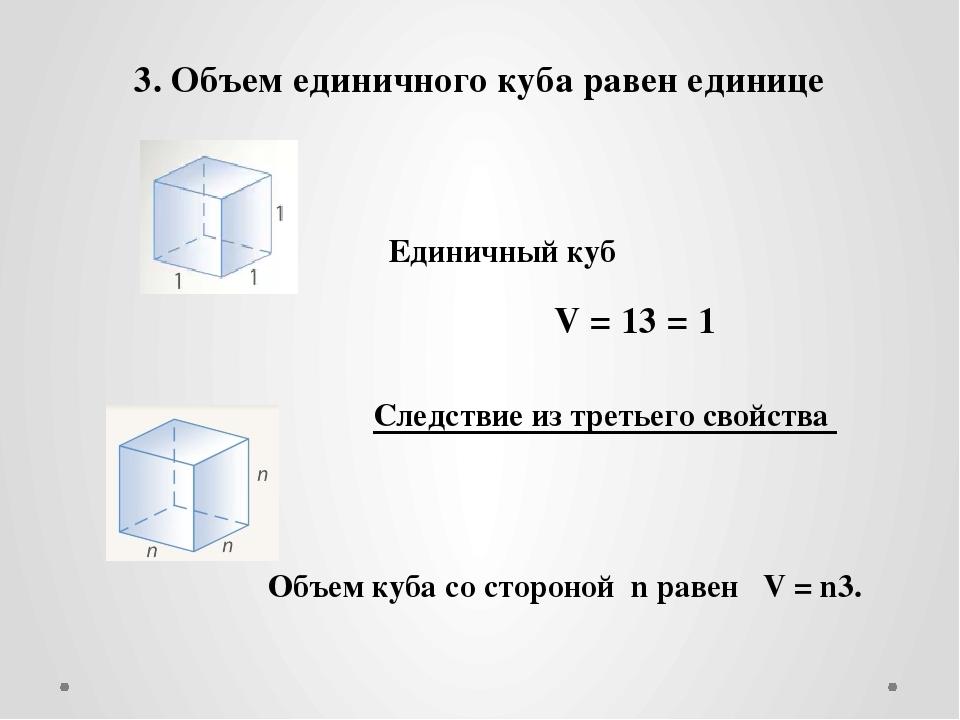 3. Объем единичного куба равен единице Единичный куб Следствие из третьего св...