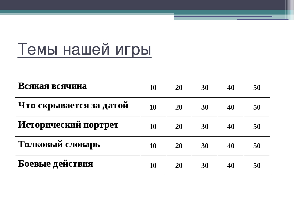 Всякая всячина - 30 Кому принадлежит историческая фраза: «С потерей Москвы не...