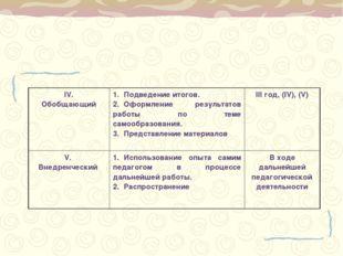 IV. Обобщающий 1. Подведение итогов. 2.Оформление результатов работы по т