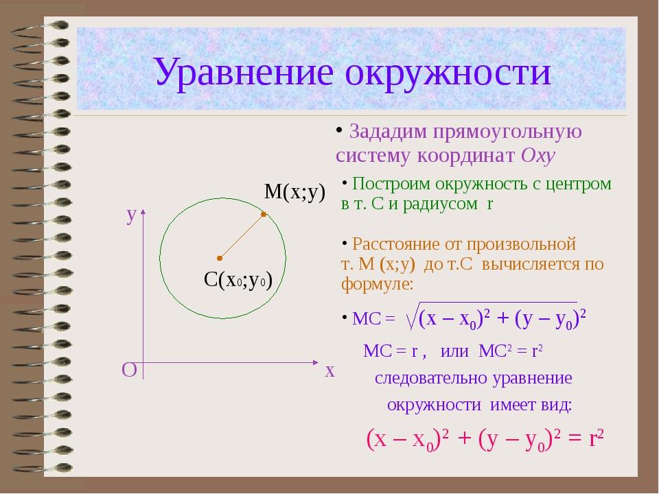 Уравнение окружности С(х0;у0) М(х;у) х у О следовательно уравнение окружности...