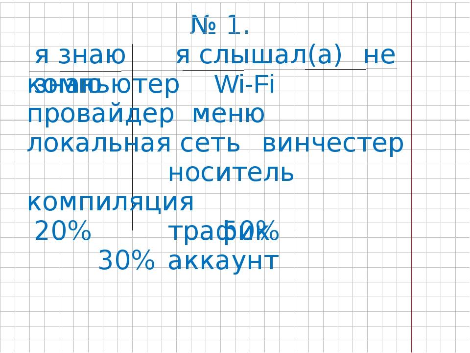 № 1. компьютер Wi-Fiпровайдер менюлокальная сетьвинчестер носитель...