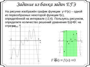 Задание из банка задач ЕГЭ На рисунке изображён график функции y=F(x) –одно