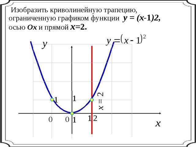 Изобразить криволинейную трапецию, ограниченную графиком функции y = (x-1)2,...