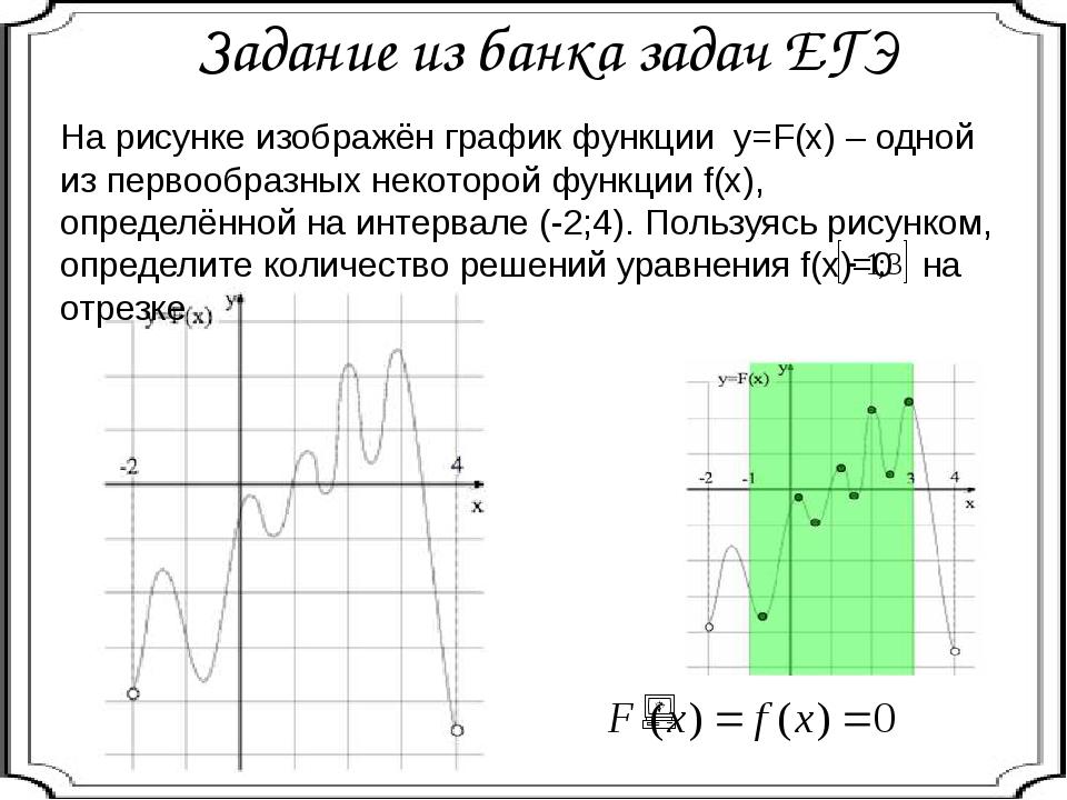 Задание из банка задач ЕГЭ На рисунке изображён график функции y=F(x) –одно...