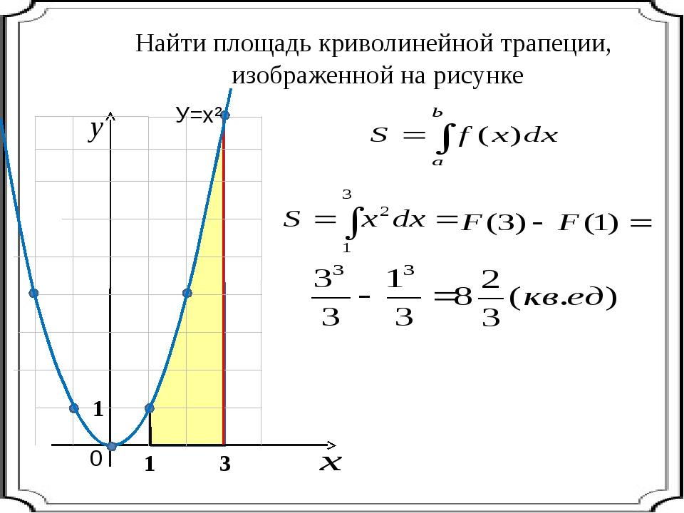 Найти площадь криволинейной трапеции, изображенной на рисунке 0 1 3 У=х² 1 Р...