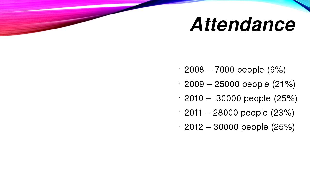 Attendance 2008 – 7000 people (6%) 2009 – 25000 people (21%) 2010 – 30000 peo...