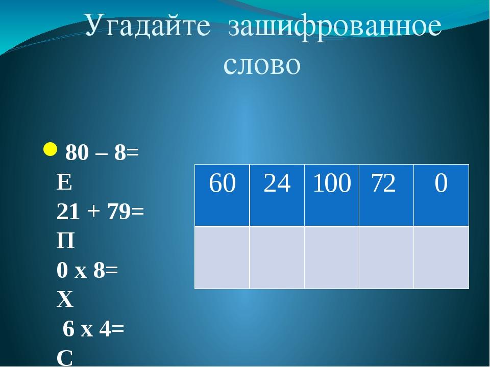 Угадайте зашифрованное слово 80 – 8= Е 21 + 79= П 0 х 8= Х 6 х 4= С 53+7= У 6...