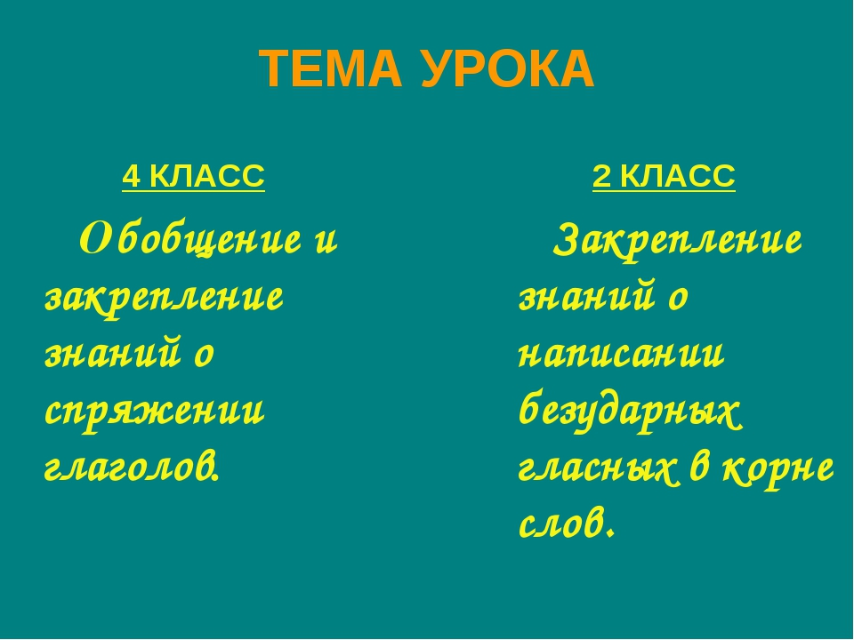 ТЕМА УРОКА 4 КЛАСС Обобщение и закрепление знаний о спряжении глаголов. 2 КЛА...