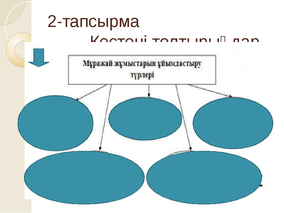 2-тапсырма Кестені толтырыңдар.