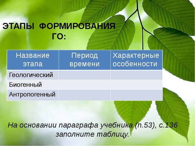 ЭТАПЫ ФОРМИРОВАНИЯ ГО: На основании параграфа учебника (п.53), с.136 заполни...
