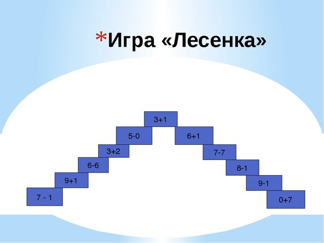 Игра «Лесенка» 7 - 1 9+1 6-6 3+2 5-0 3+1 6+1 7-7 8-1 9-1 0+7