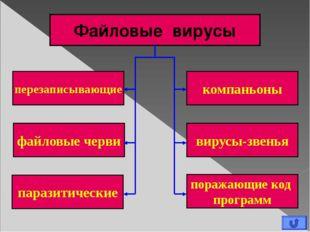Сетевые вирусы Сетевые черви – программы, распространяющие свои копии по лока