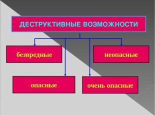 Пути проникновения вирусов Локальные сети Третий путь «быстрого заражения» —