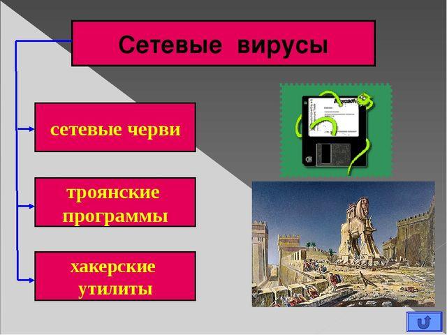 Особенности алгоритма работы Самошифрование и полиморфичность используются пр...