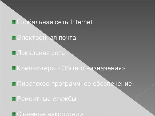 Пути проникновения рекламных шпионов скачивание бесплатного программного обес...