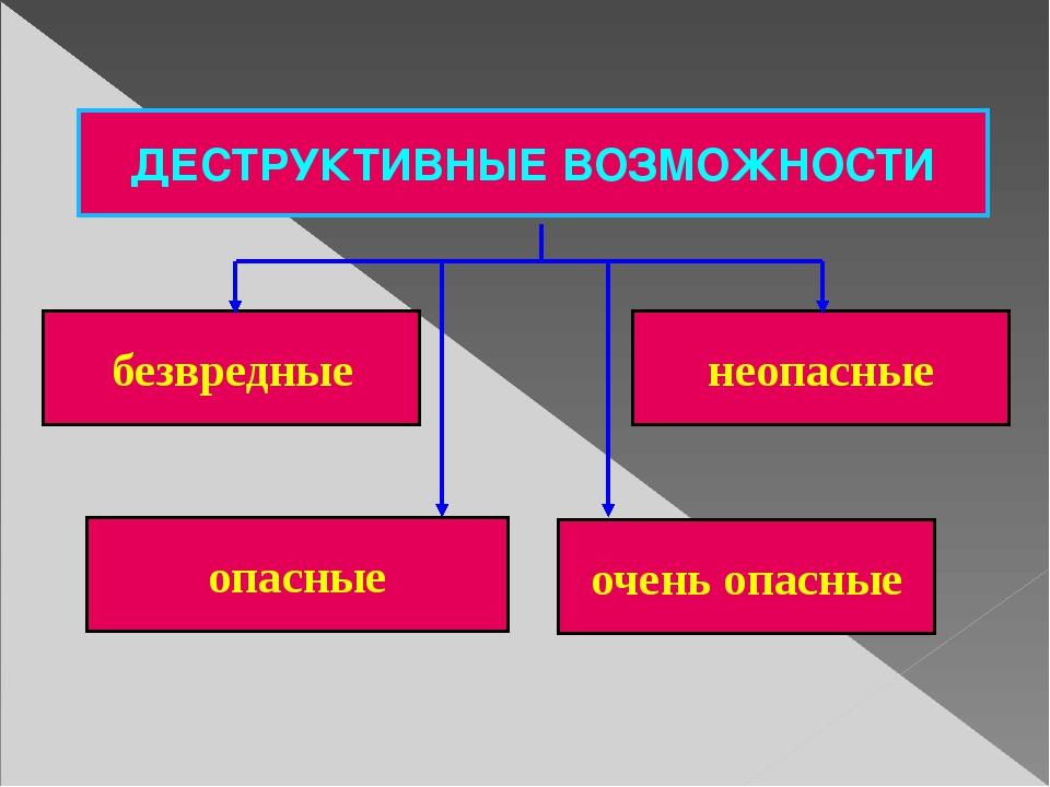 Пути проникновения вирусов Локальные сети Третий путь «быстрого заражения» —...
