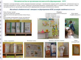 Развитию культуры питания у детей, совершенствованию культурно – гигиенически