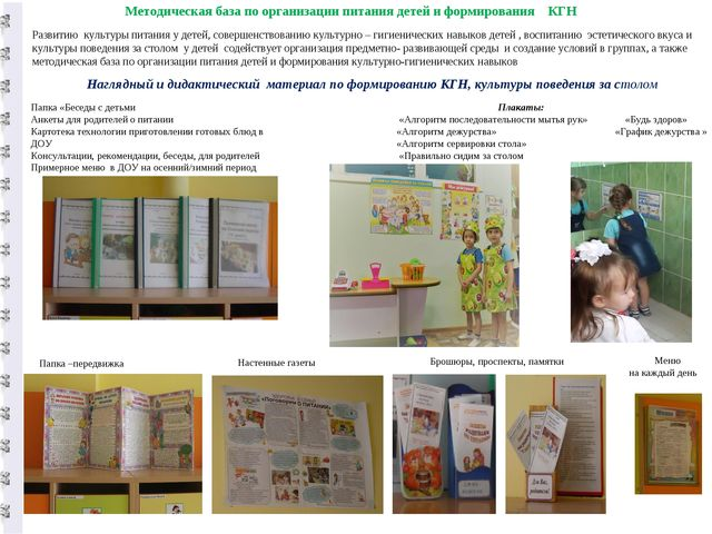 Развитию культуры питания у детей, совершенствованию культурно – гигиенически...