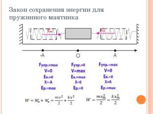 Закон сохранения энергии для пружинного маятника