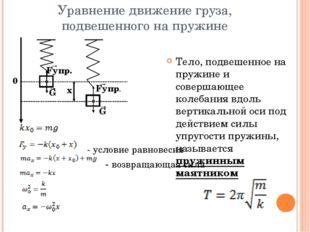 Уравнение движение груза, подвешенного на пружине - условие равновесия - воз