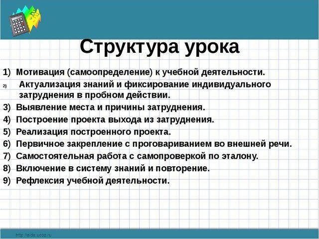 Структура урока 1) Мотивация (самоопределение) к учебной деятельности. Актуал...