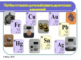 Первые попытки классификации химических элементов До 1200 г. нашей эры челове
