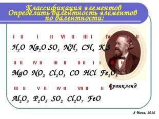 Классификация элементов по валентности: Франкленд I II I II VI II III I IV I