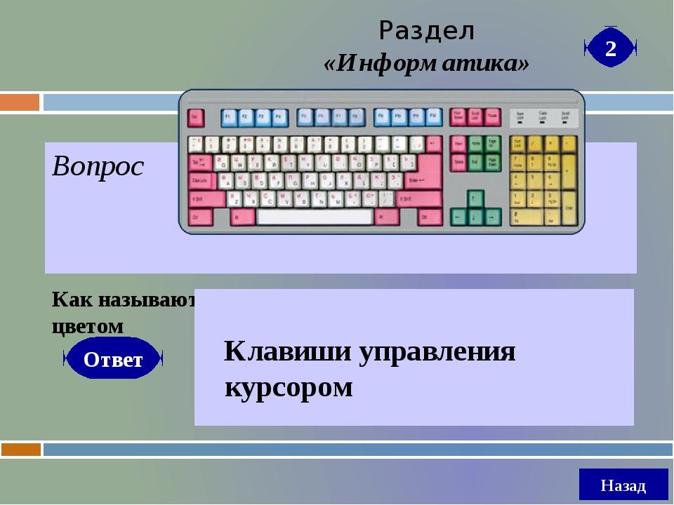 Вопрос Опознай пословицу: Компьютер памятью не испортишь. Ответ Раздел «Инфор...