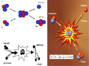 Класс К Класс К — звезды, более холодные, чем Солнце. Т~ 4100 К. Линии водоро