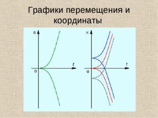 Графики перемещения и координаты