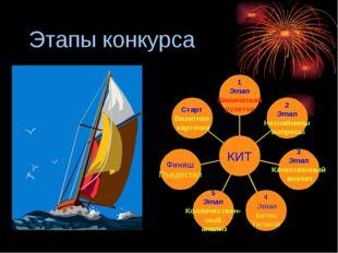 Этапы конкурса