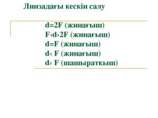 Линзадағы кескін салу d=2F (жинағыш) F‹d›2F (жинағыш) d=F (жинағыш) d‹ F (жи
