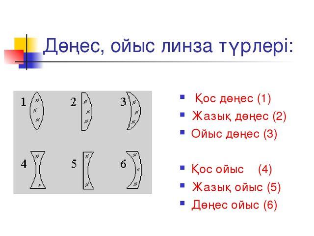 Дөңес, ойыс линза түрлері: Қос дөңес (1) Жазық дөңес (2) Ойыс дөңес (3) Қос о...