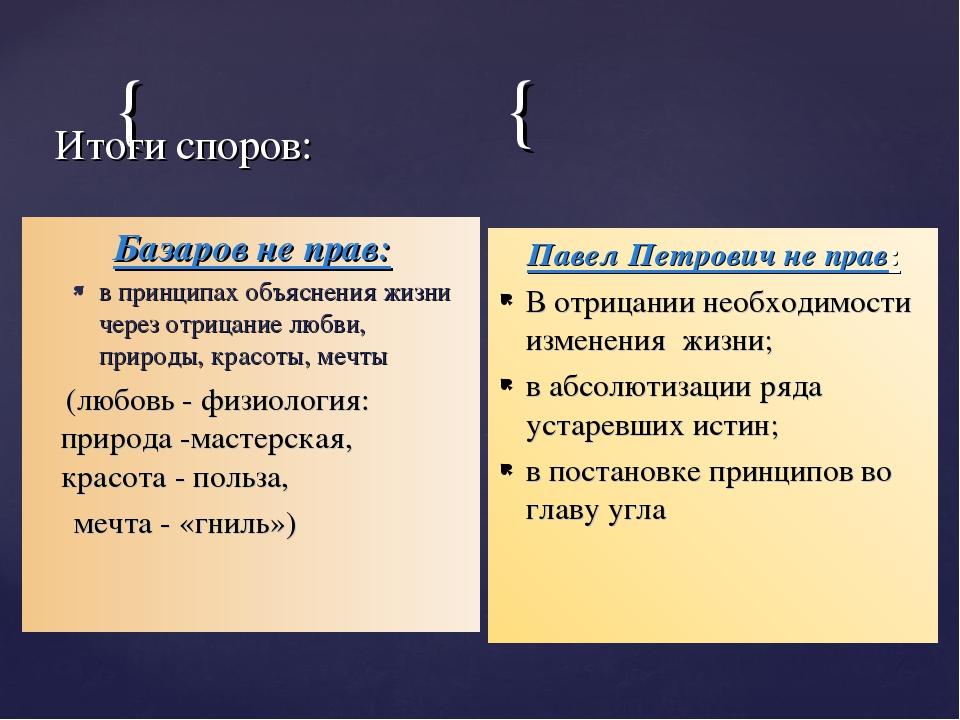 Базаров не прав: в принципах объяснения жизни через отрицание любви, природы,...