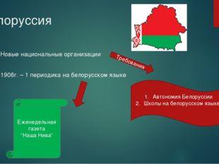 Белоруссия Новые национальные организации 1906г. – 1 периодика на белорусском