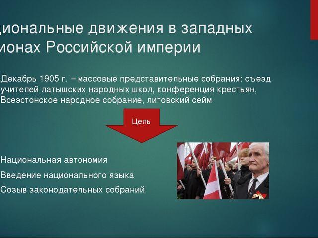 Национальные движения в западных регионах Российской империи Декабрь 1905 г....