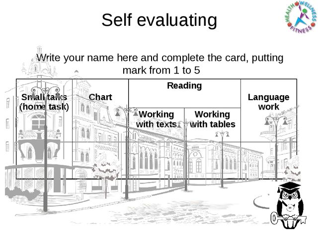 Self evaluating Write your name here and complete the card, putting mark from...