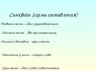 Синквейн (схема составления) Название темы – одно существительное Описание те