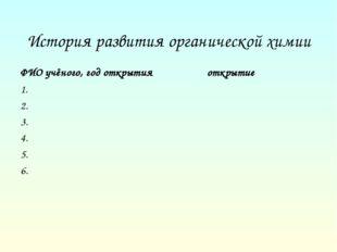 История развития органической химии ФИО учёного, год открытия 1. 2. 3. 4. 5.
