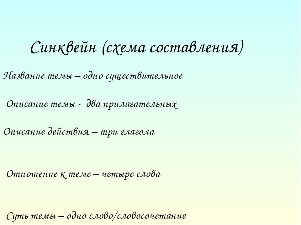 Синквейн (схема составления) Название темы – одно существительное Описание те...