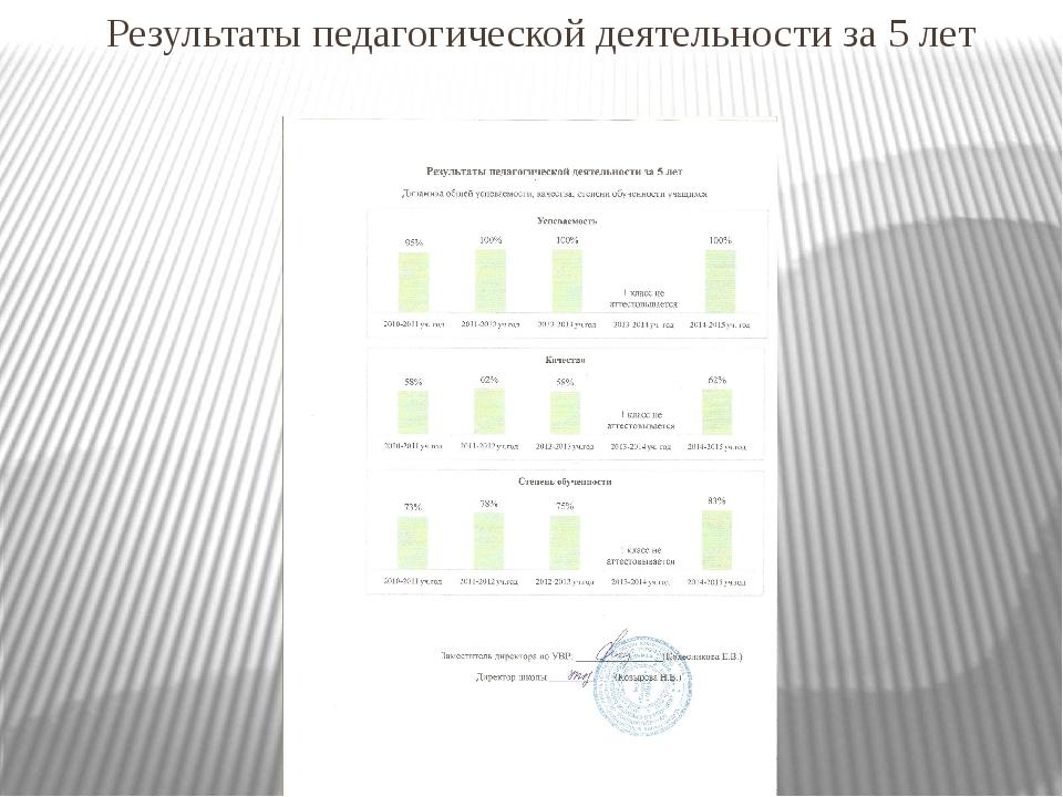 Результаты педагогической деятельности за 5 лет