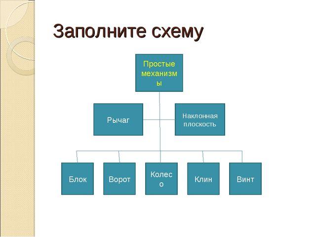 Заполните схему Простые механизмы Винт Клин Ворот Наклонная плоскость Рычаг Б...