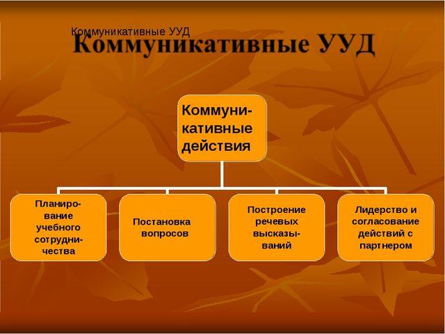 Коммуникативные УУД Коммуни- кативные действия Планиро- вание учебного сотру...