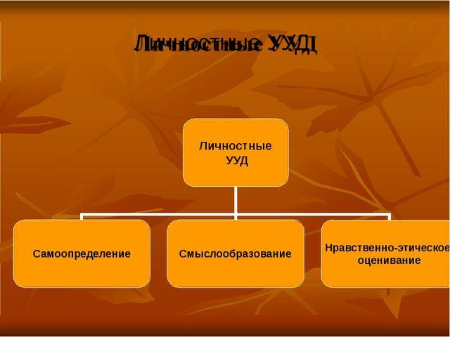 Личностные УУД Личностные УУД Самоопределение Смыслообразование Нравственно-...