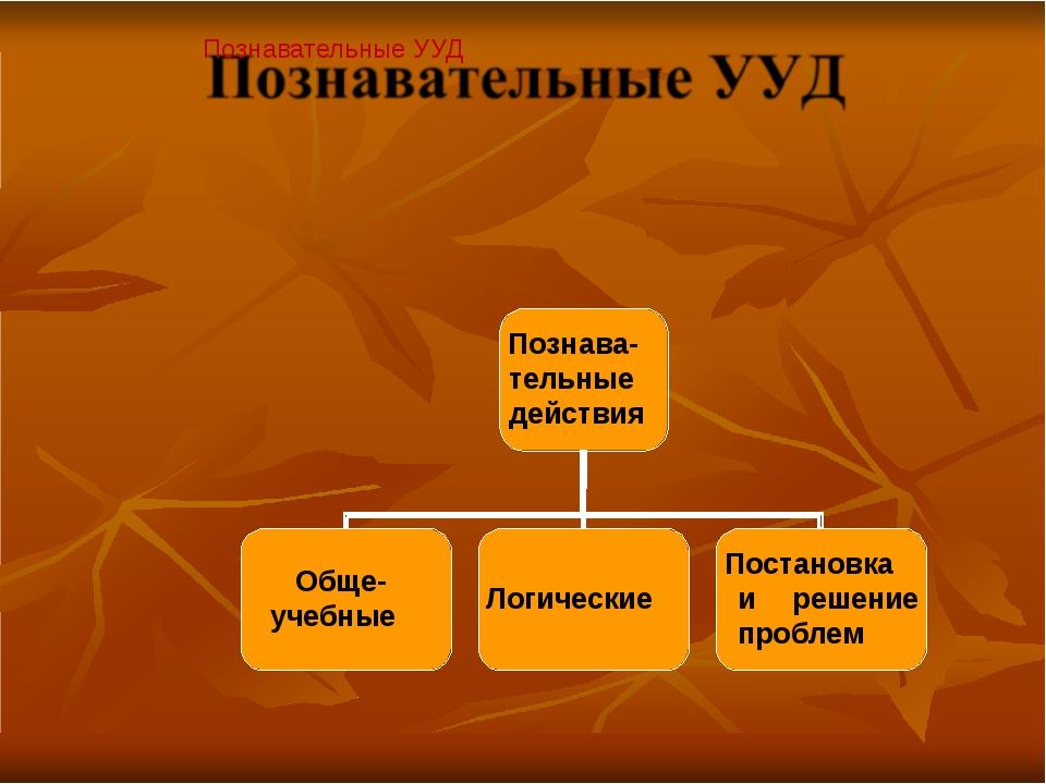 Познавательные УУД Познава- тельные действия Обще- учебные Логические Постан...