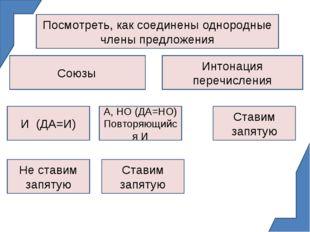 Посмотреть, как соединены однородные члены предложения Союзы И (ДА=И) Интонац